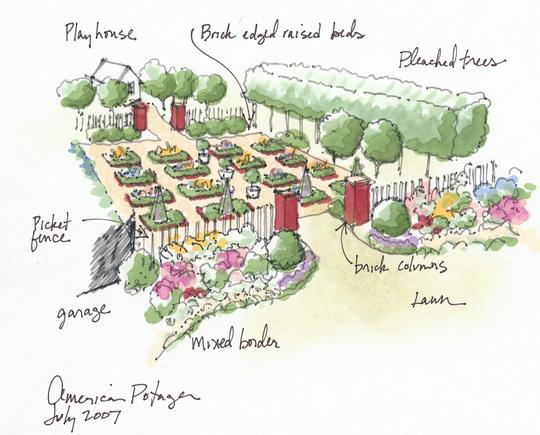 Inspiration normandie jardin potager let 39 s face the music for French kitchen garden design