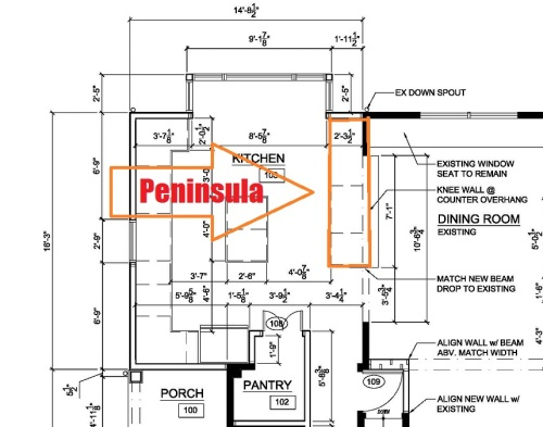 Location of the kitchen peninsula.