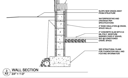 "This foundation drawing includes a 2"" slab which the contractor renamed a ""rat barrier""."