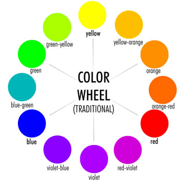 A simple and traditional color wheel.